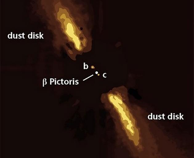Neue Ansicht des Beta Pictoris-Systems mit den beiden im Innern einer Staubscheibe (dust disc) eingebetteten Planeten in jener Orientierung, wie sie vom Sonnensystem aus sichtbar sind. Copyright: Axel Quetz / MPIA Graphics Department