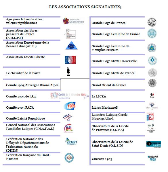 Associations signataires CLN