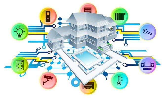 Buying a smart home