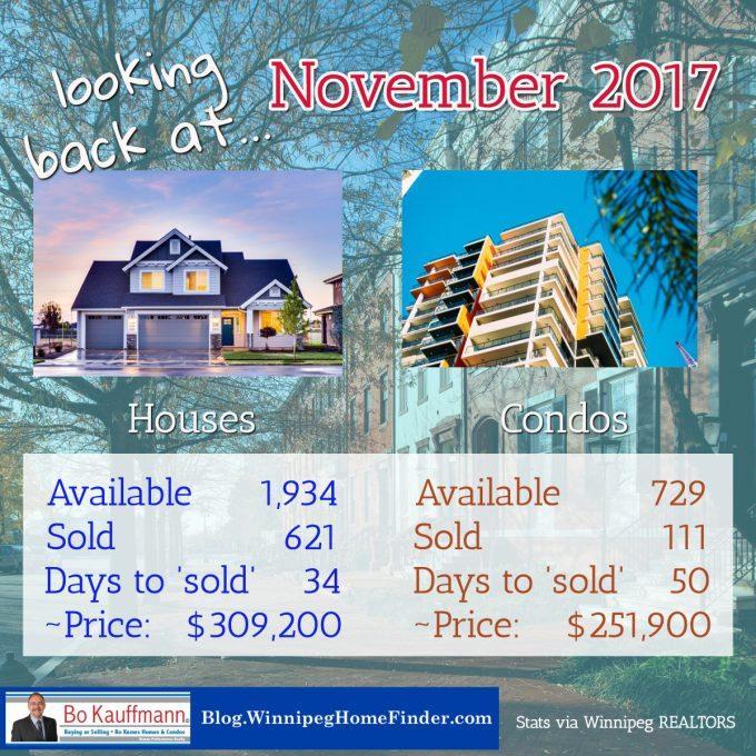 Winnipeg REALTORS Highlights of the Winnipeg Real Estate Market in November 2017